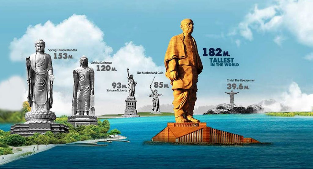 CASE STUDY - STATUE OF UNITY_Apaha Trainers and Consultants_Construction Management Training Pune